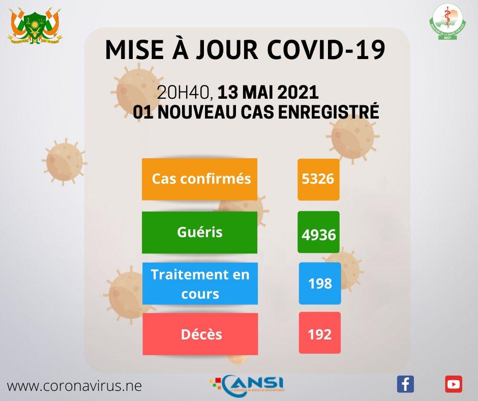 Ministère de la Santé Publique du Niger