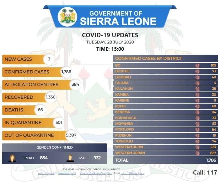 Government of Sierra Leone