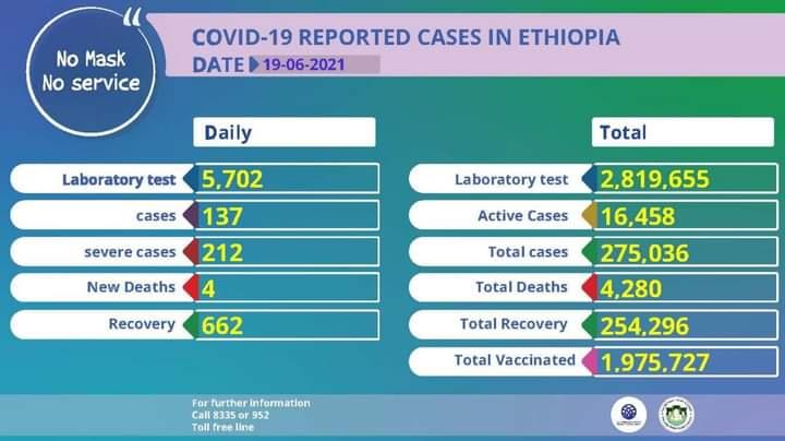 Ministry of Health, Ethiopia