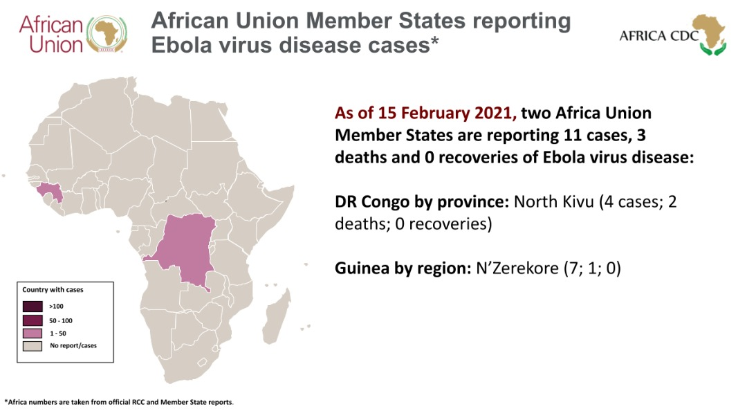 Africa Centres for Disease Control and Prevention (Africa CDC)