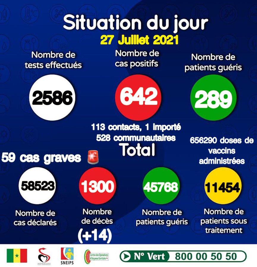 Ministère de la Santé et de l'Action Sociale du Sénégal