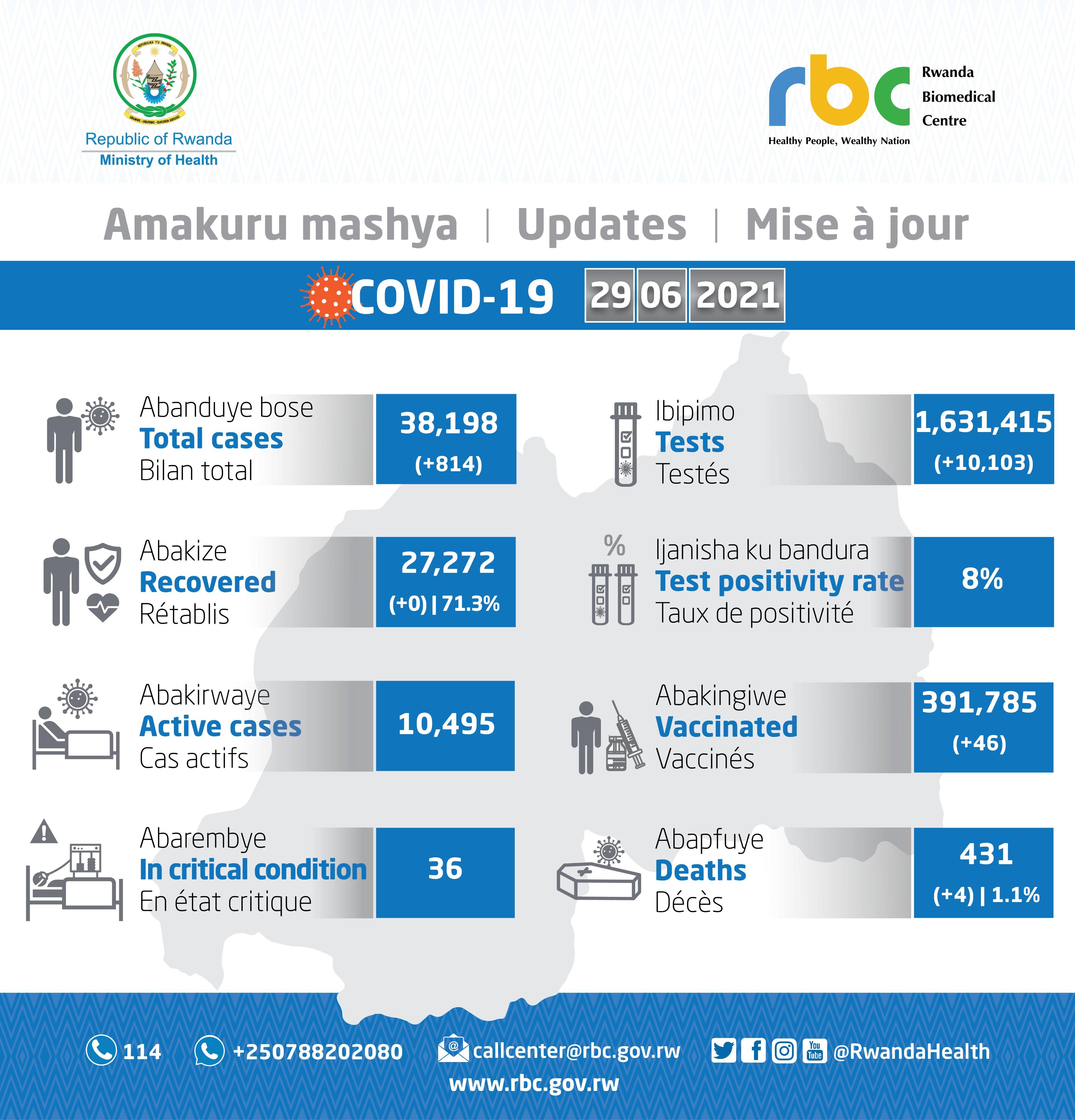 Ministry of Health, Republic of Rwanda