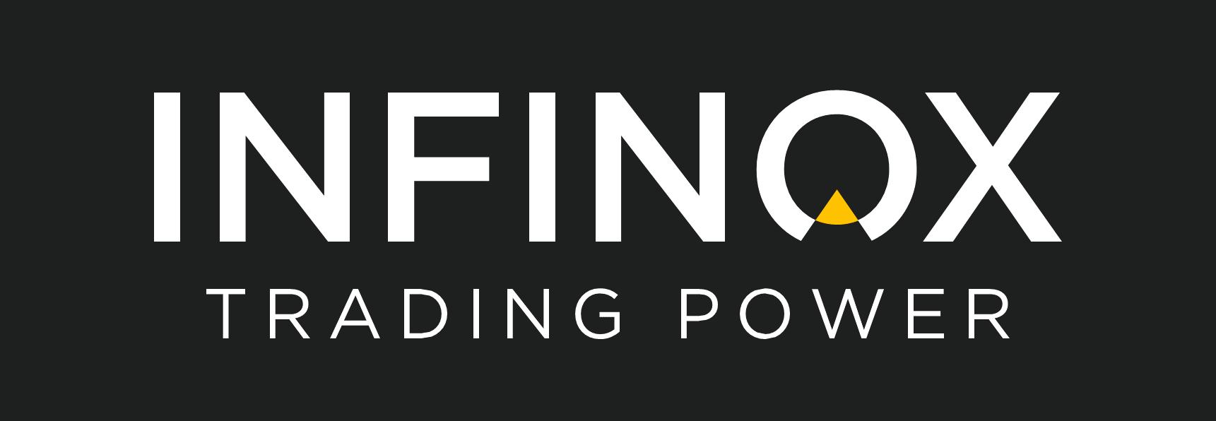INFINOX Capital