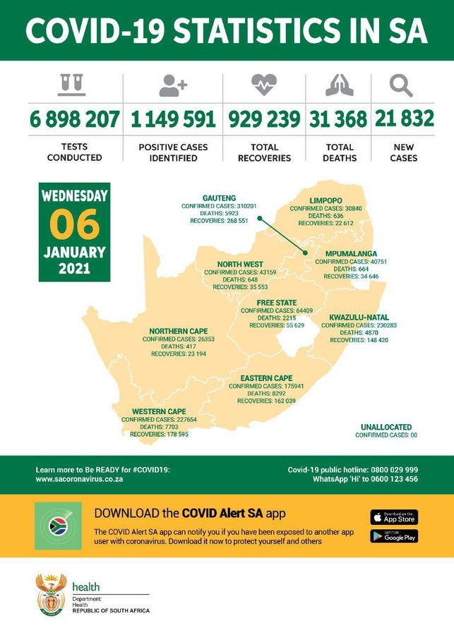 Republic of South Africa, Department of Health