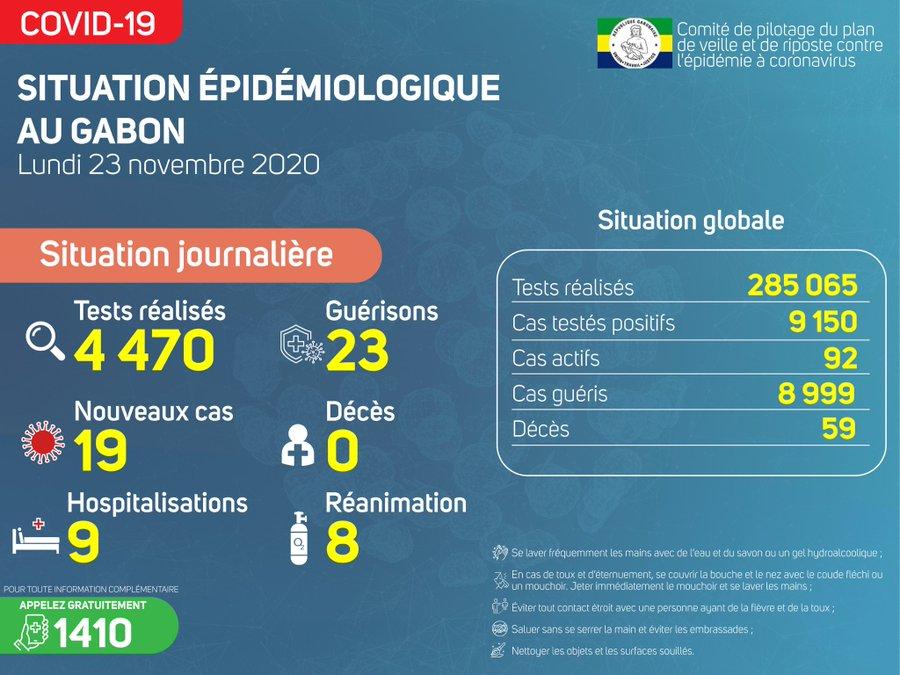 Ministère de la Santé de la République gabonaise