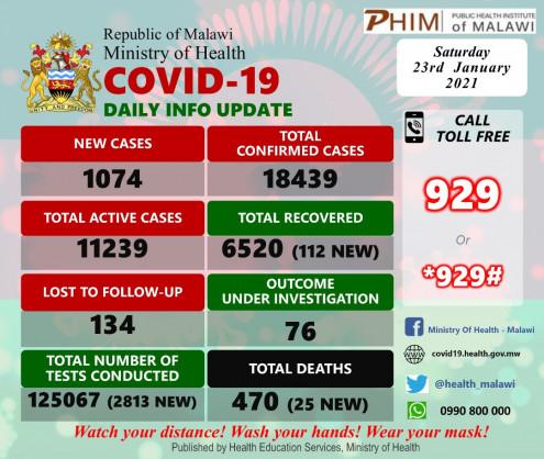 Coronavirus – Malawi: COVID-19 update (23 January 2021)