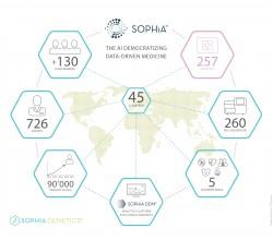 Sophia Genetics_2.jpg