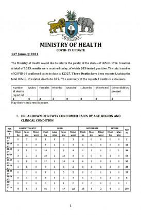 Coronavirus – Eswatini: COVID-19 update (14 January 2021)