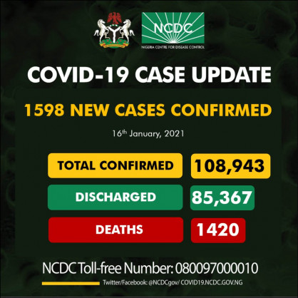 Coronavirus – Nigeria: COVID-19 update (16 January 2021)