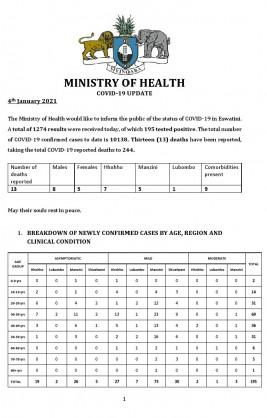 Coronavirus – Eswatini: COVID-19 update (04 January 2021)