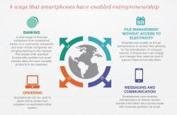 4 ways that smartphones have enabled entrepreneurship.JPG