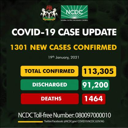 Coronavirus – Nigeria: COVID-19 update (19 January 2021)
