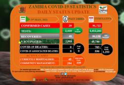 Zambia0305.jpg