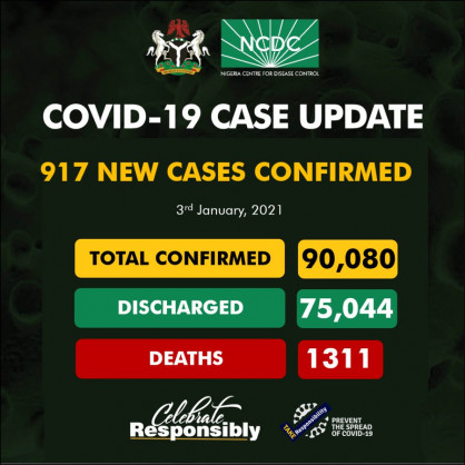 Coronavirus – Nigeria: COVID-19 case update (3rd January 2021)