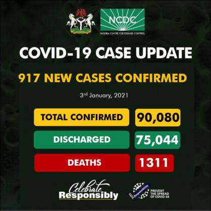 Coronavirus – Nigeria: COVID-19 case update (3rd January 2021)
