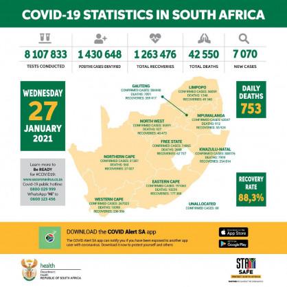 Coronavirus – South Africa: COVID-19 update (27 January 2021)