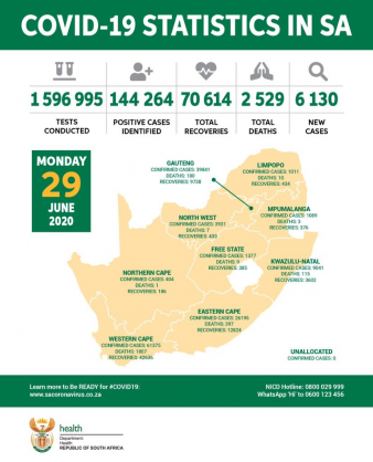 Coronavirus - South Africa: COVID-19 Statistics in South Africa as at 29 June 2020