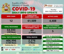 Malawi covid 19 - 26 sep.jpg