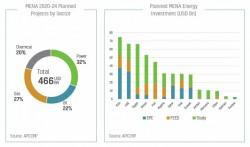 MENA Planned Energy Investments_EN.jpg