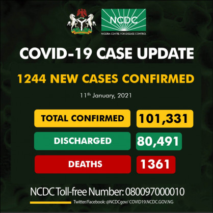 Coronavirus – Nigeria: COVID-19 update (11 January 2021)