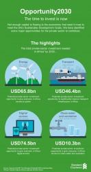 Opportunity2030-infographic.jpg