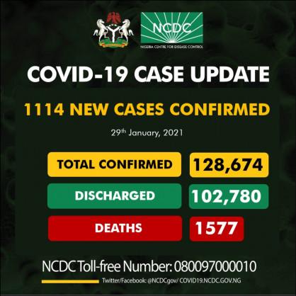 Coronavirus – Nigeria: COVID-19 update (29 January 2021)