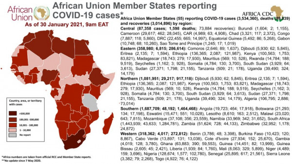Coronavirus: African Union Member States reporting COVID-19 cases as of 30 January 2021, 9 am EAT