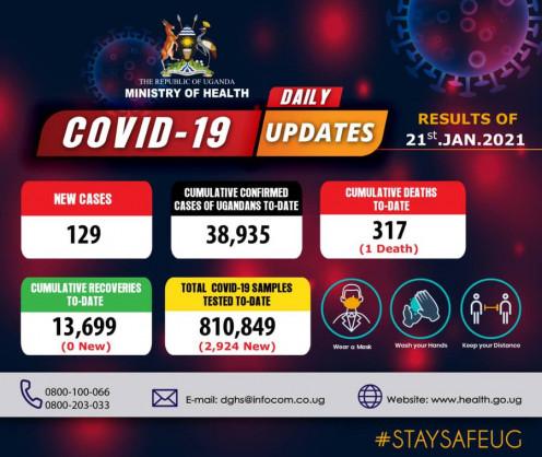 Coronavirus – Uganda: COVID-19 update (22 January 2021)