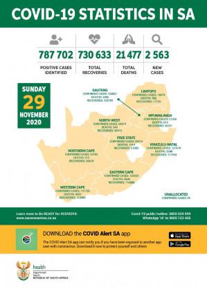 Coronavirus – South Africa: COVID-19 statistics in South Africa (29 November 2020)