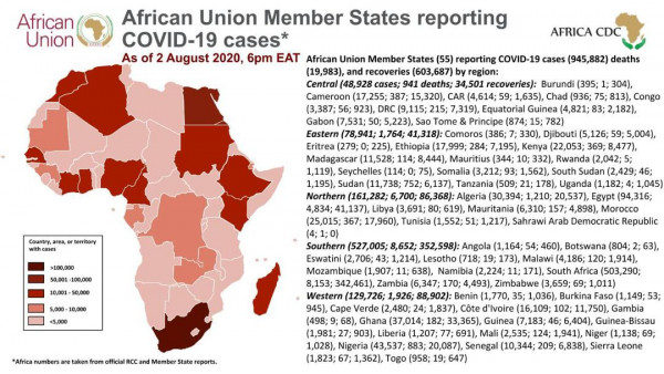 Coronavirus: African Union Member States reporting COVID-19 cases as of 2 August 2020, 6 pm EAT