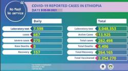 ETHIOPIA 8.5.21.JPG