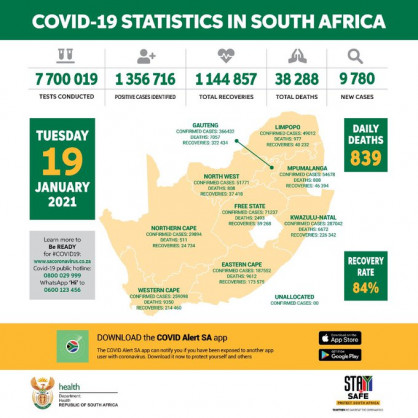 Coronavirus – South Africa: COVID-19 update (19 January 2021)