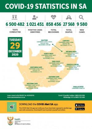 Coronavirus – South Africa: COVID-19 statistics in South Africa (29 December 2020)