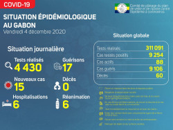 Gabon1204.jpg