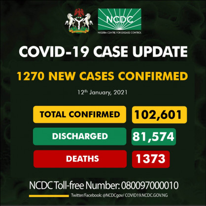 Coronavirus - Nigeria: COVID-19 update (12 January 2021)