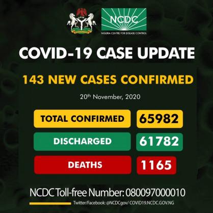 Coronavirus - Nigeria: COVID-19 case update (20 November 2020)