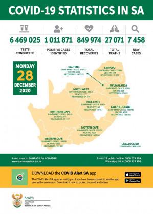 Coronavirus – South Africa: COVID-19 statistics in South Africa (28 December 2020)