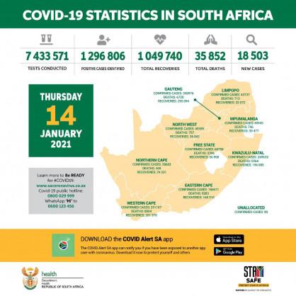 Coronavirus – South Africa: COVID-19 update (14 January 2021)