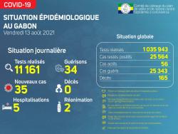 Gabon 13 aug.jpg
