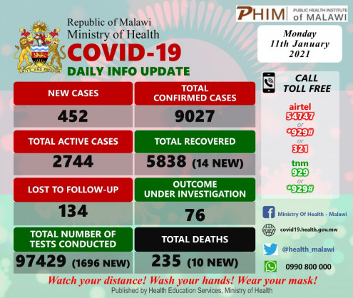 Coronavirus – Malawi: COVID-19 update (11 January 2021)